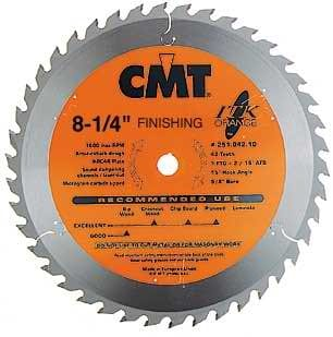 5 Most Common Types Of Saw Blade For Woodworking Cut The Wood