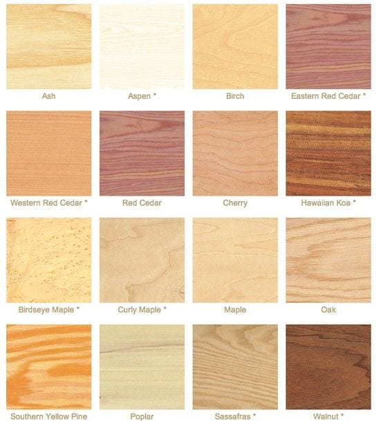 Types Of Wood ~ Does the type of lumber matter for a woodworking project