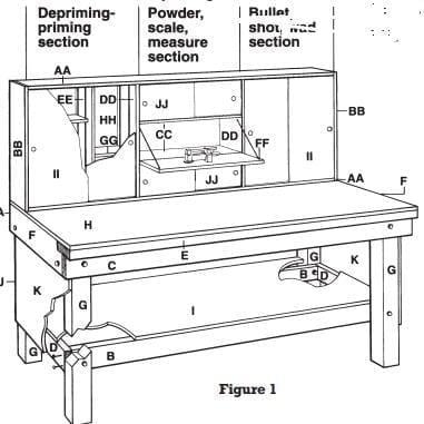 Reloading Shooting Bench Plans By The National Reloading Manufacturers Association