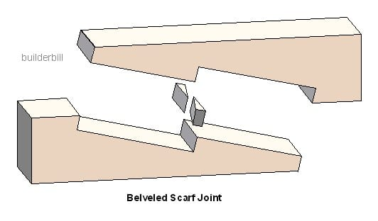 Using A Bevel Cut Scarf Joints 1