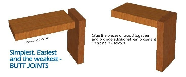 How To Join Two Pieces Of Wood At Right Angles