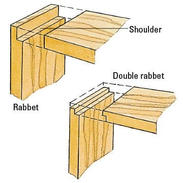 How To Join Wood Corners With A Rabbet And Dado