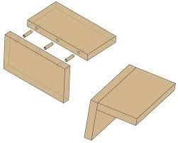 Step 2 How To Join Wood Corners With A Dowel Or Butt Joint