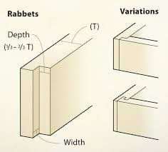 Step 2 How To Join Wood Corners With A Rabbet And Dado