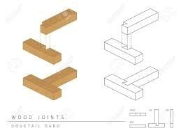 Step 3 How To Join Wood Corners With A Dovetail