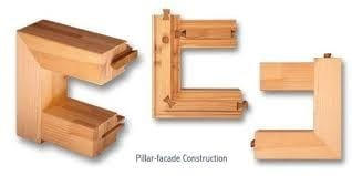 Step 3 How To Join Wood Corners With A Miter Joint