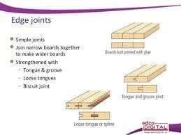 What Is An Edge Joint