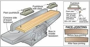 Right And Left Shown Faces Were Passed Over The Jointer Thrice