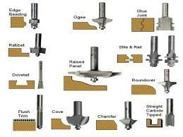 Properly Install A Router Bit