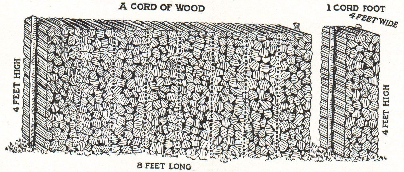 What Are The Dimensions Of A Cord Of Wood
