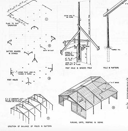 Univ. Of Tennessee General Barn Plans