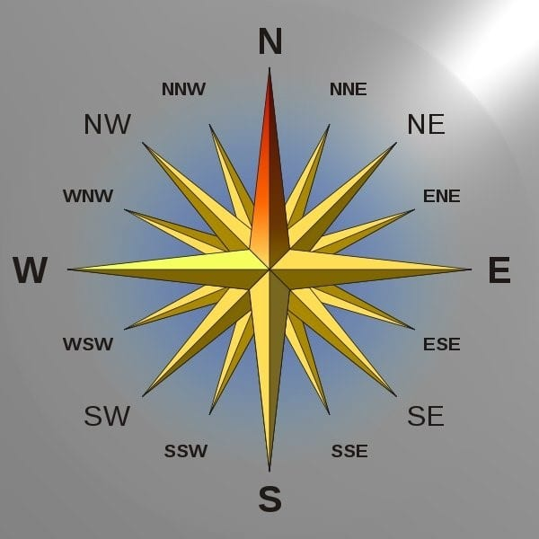 Match The Cardinal Points Of The Compass
